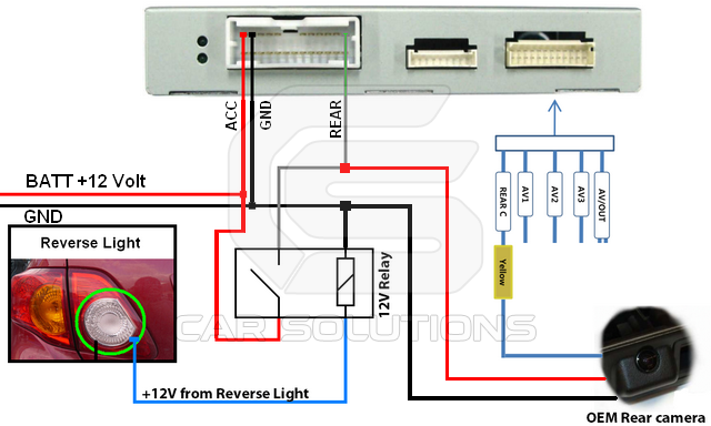 Connect Rear View Camera Power on automotive wiring diagram