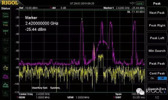 Импульсный сигнал с частотой 2,4 ГГц