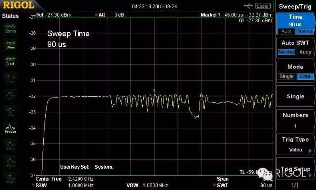Начало импульсного сигнала с 90 мкс