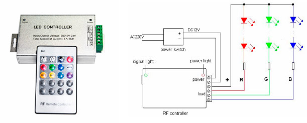RGB controller and connection diagram