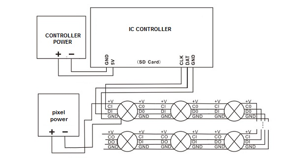 SMART controller connection diagram