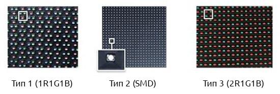 Типы LED-экранов