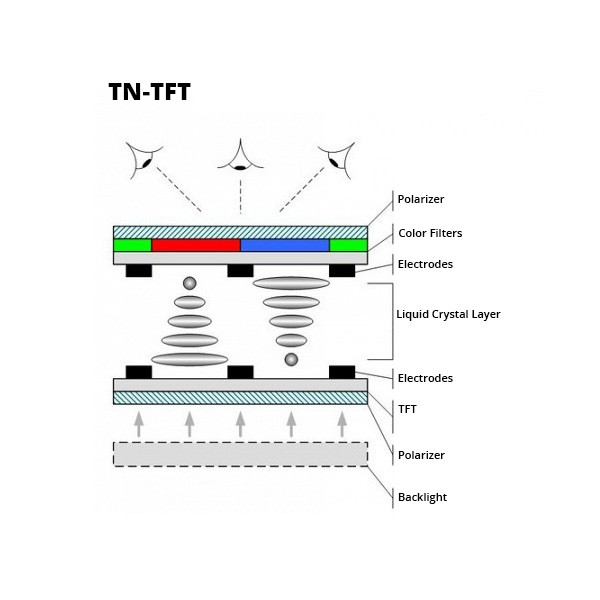 TN-TFT technology