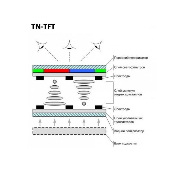 TN-TFT дисплей