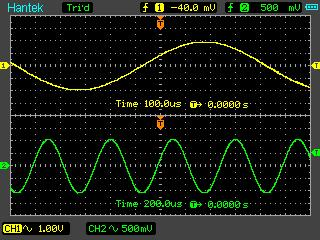 Function of simultaneous signal synchronization by two channels