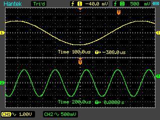 Функция синхронизации сигналов паралельно по двух каналах