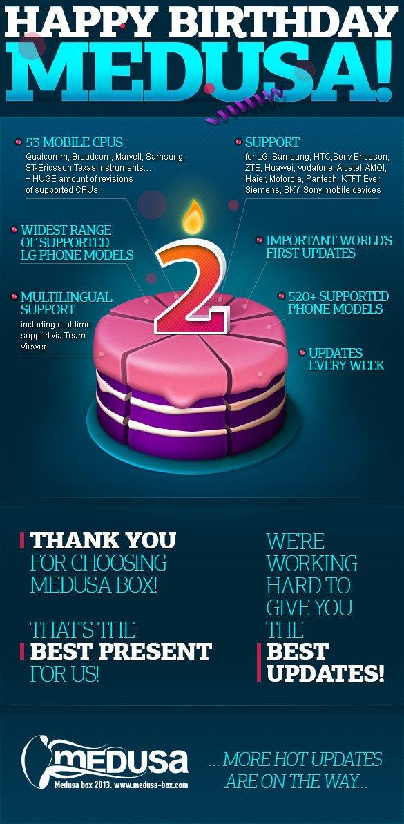 Happy Birthday MEDUSA