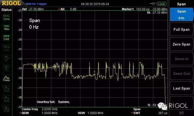Імпульсний сигнал тривалістю 350 мкс