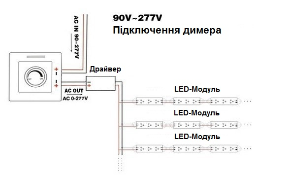 Схема підключення димера