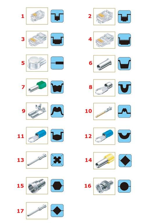 Символи для позначення змінних матриць
