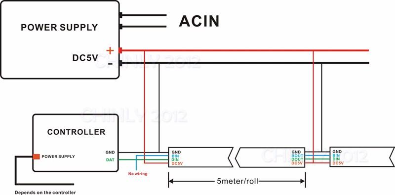 Підключенння SMART-стрічки