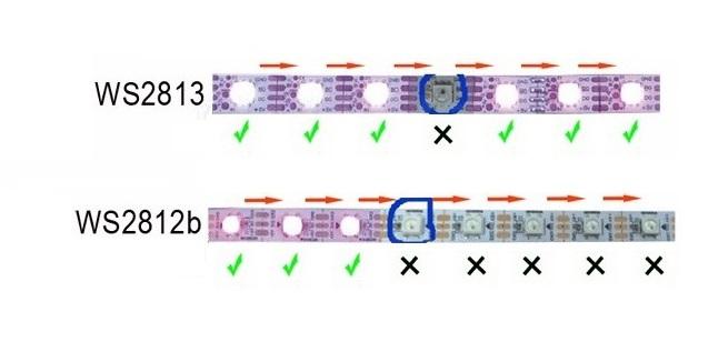 Відмінності WS2812B і WS2813