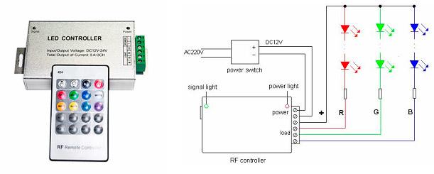 RGB-контролер і схема підключення