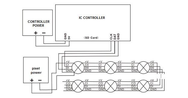 SMART controller connection diagram
