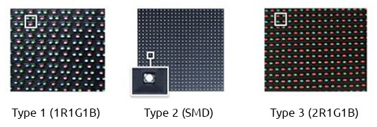 Types of LED Displays