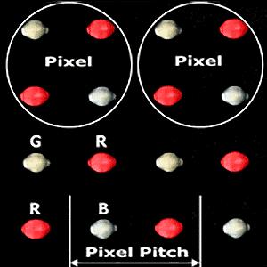 LED Display Resolution