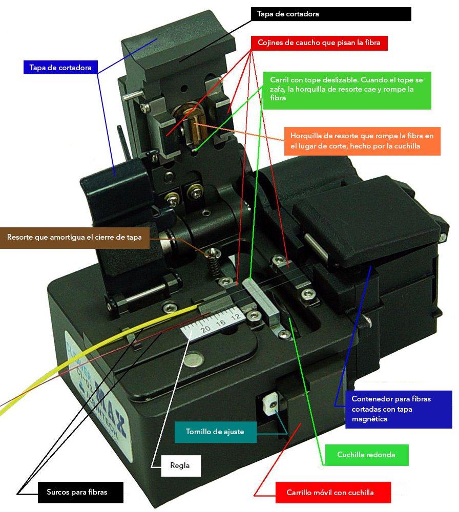 Fiber Optic Cleaver