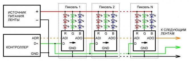 Модули с DMX-протоколом