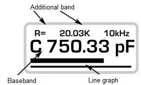RLC-Meter chart