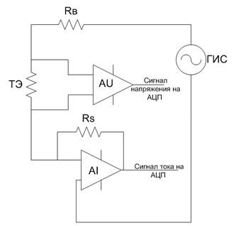 схема RLC-метра