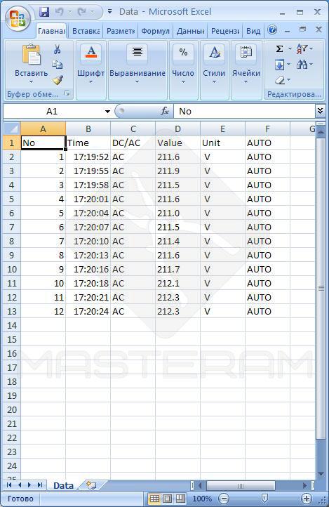 Збереження даних вимірювання мультиметра-осцилографа UNI-T UT81C у форматі таблиці