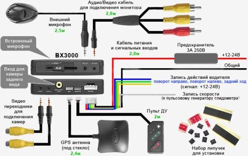 Автомобильный видеорегистратор Smarty BX3000. Схема подключения