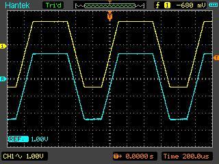 Функция опорного сигнала цифрового осциллографа Hantek DSO8060