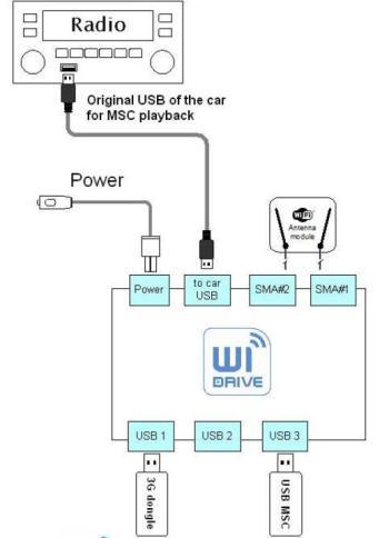 Dension Wi-Drive Connection Diagram