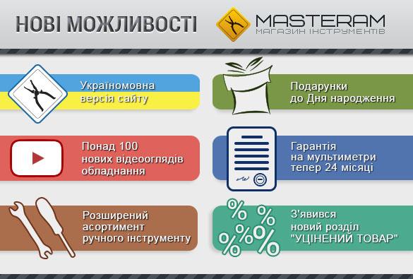 Masteram
