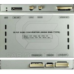 Видеоинтерфейс для Porsche Cayenne с ГУ PCM2.1