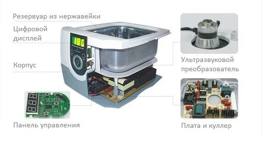 Модуль ультразвукової ванни