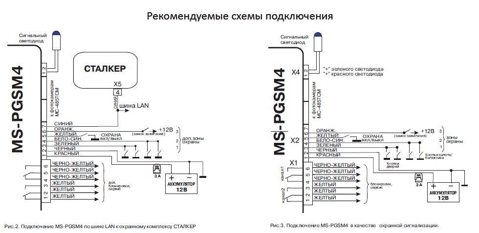 Ms-pgsm4 инструкция - фото 10