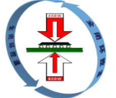 Независимые датчики температуры инфракрасной паяльной станции ACHI IR-PRO-SC