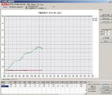 Подключение инфракрасной паяльной станции ACHI IR-PRO-SC к ПК