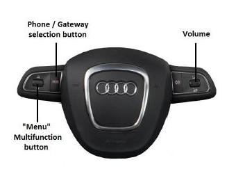Audi radio steering wheel controls