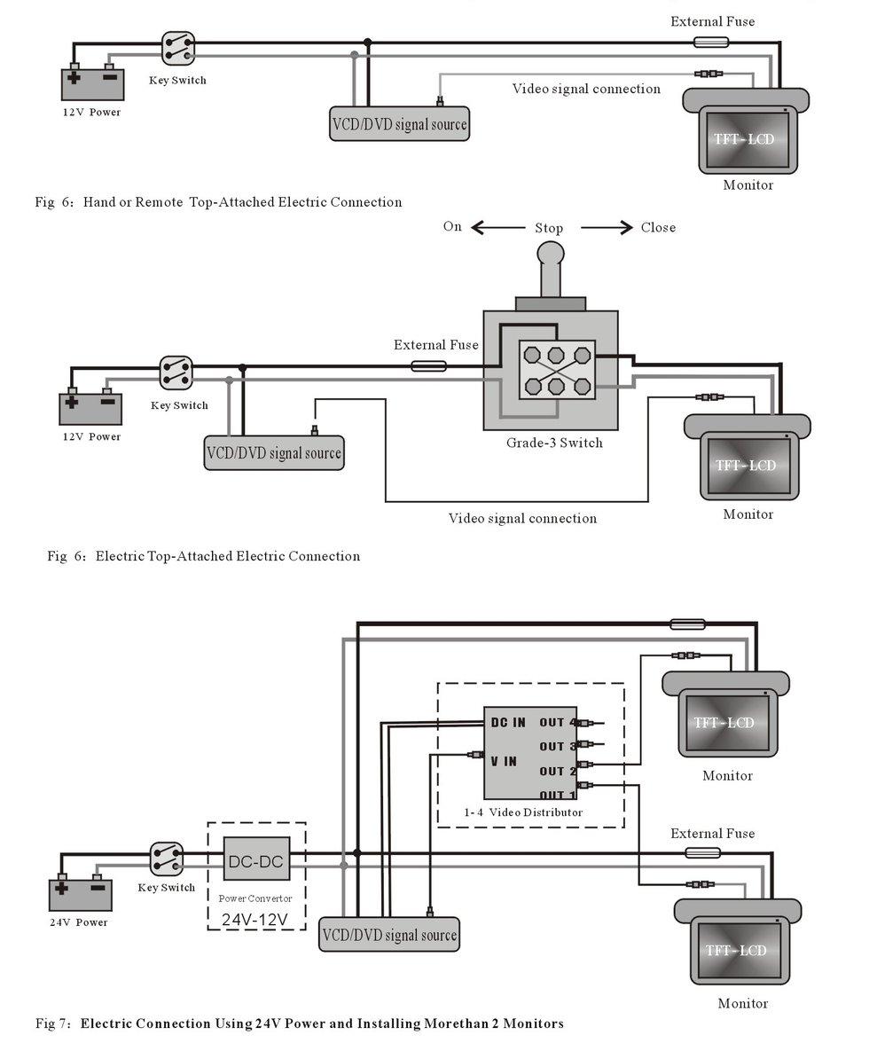Схема подключения автомобильного потолочного монитора.
