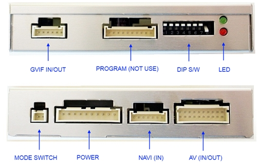 Video Interface Connectors