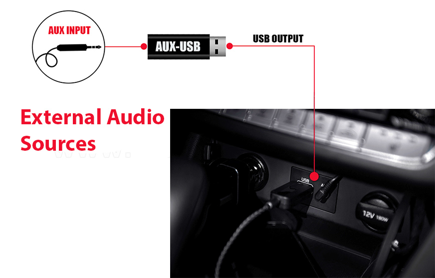 USB AUX Module for Mercedes-Benz with AUDIO 20/NTG 5 0/NTG 5 1/NTG 5 5  System