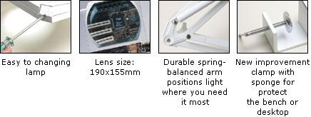 Настільна оптична лінза з підсвічуванням Pro'sKit 8PK-F150NB