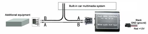 Схема подключения автомобильного аудиоинтерфейса