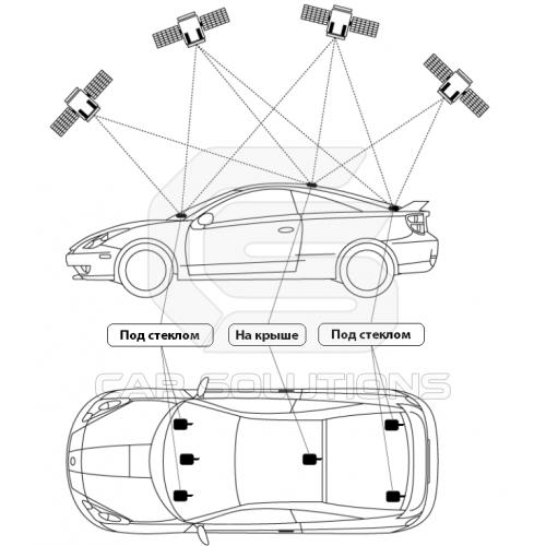 Установка GPS-антенны