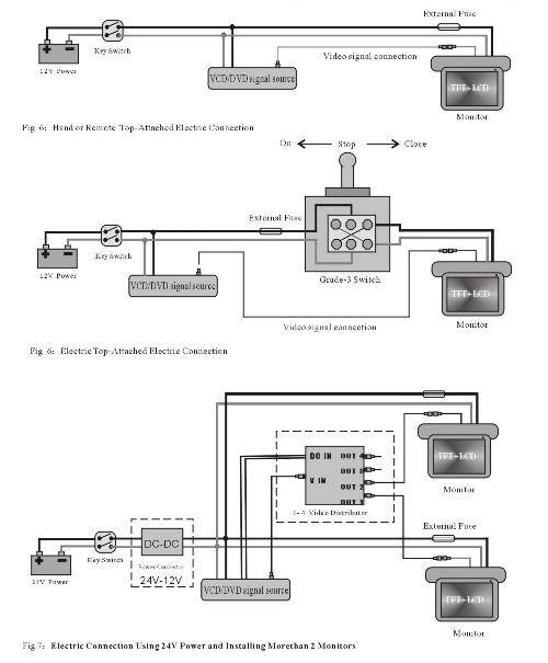 Схема подключения автомобильного потолочного монитора