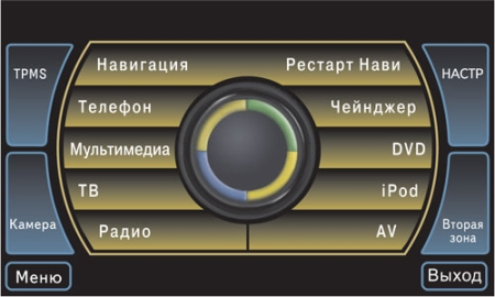 Меню мультимедийного навигационного центра Phantom DVM-3025G HDi