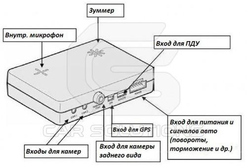 Автомобильный видеорегистратор Smarty BX4000. Вид сзади