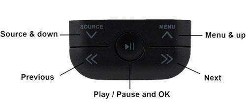 Кнопки управления фм-модулятора для интернет-радио в автомобиле