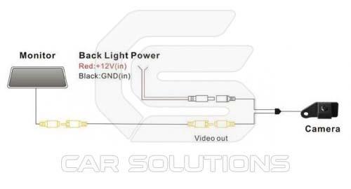 Mitsubishi ASX reverse camera installation