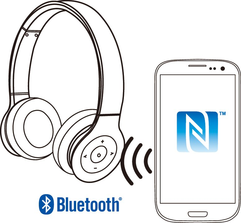 Minix NT-1 headphones