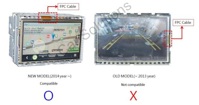 Compatible monitors