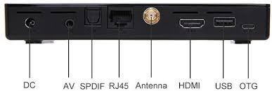 Connectors front