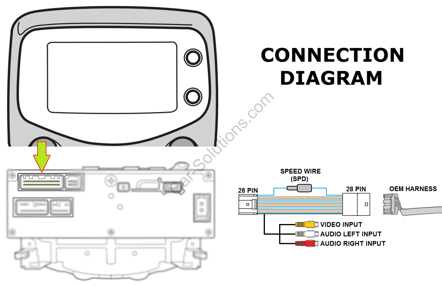Cable connection diagram